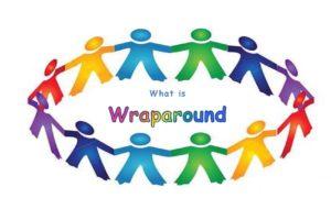 wraparound_pic